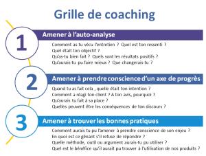 Exemple de grille coaching pour commerciaux